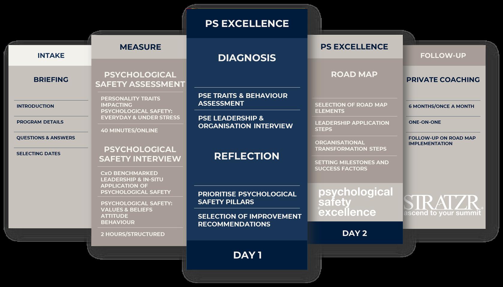 Psychological safety excellence program for leaders STRATZR.com
